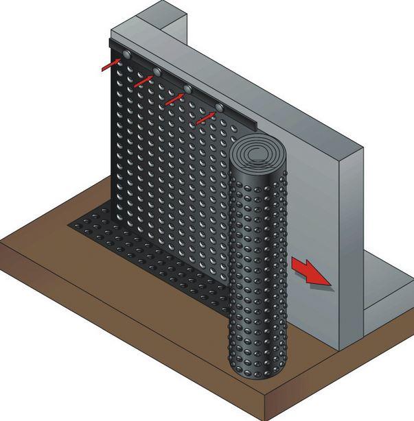 Процесс гидроизоляции