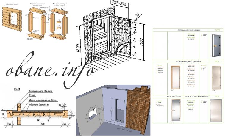 Различные размеры стеклянных и деревянных дверей