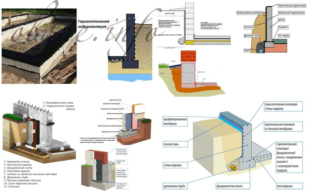 Подробные схемы процесса