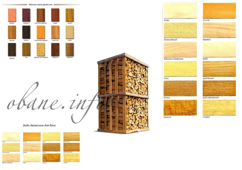 Виды древесины и внешний вид