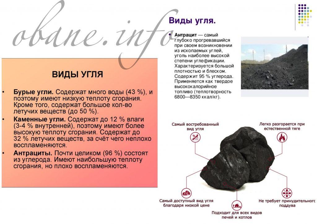 Характеристики и виды угля