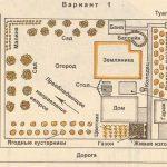 Схема расположения бани на участке