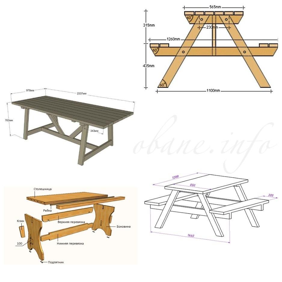 Параметры изготовления столов