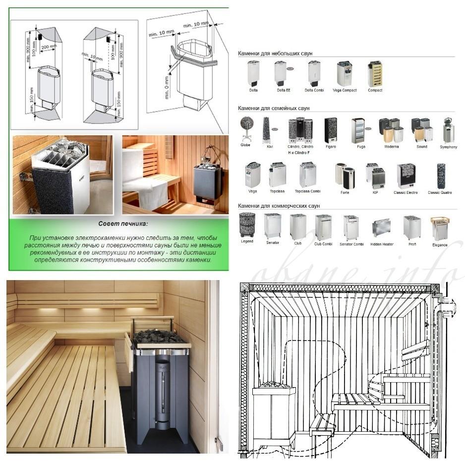 Модели и установка электрической печи