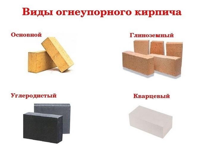 Виды огнеупорного строительного материала