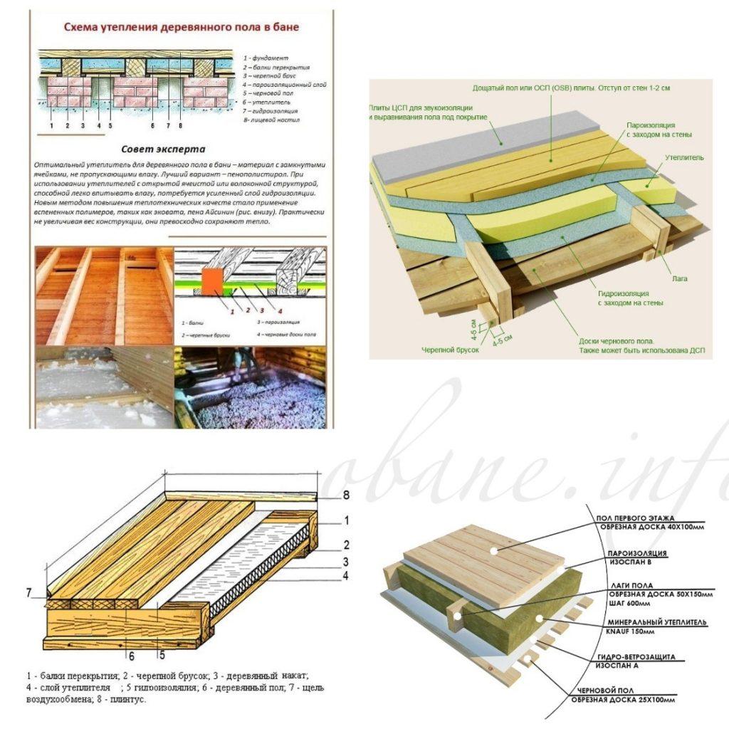 Утепляем по схеме деревянный пол