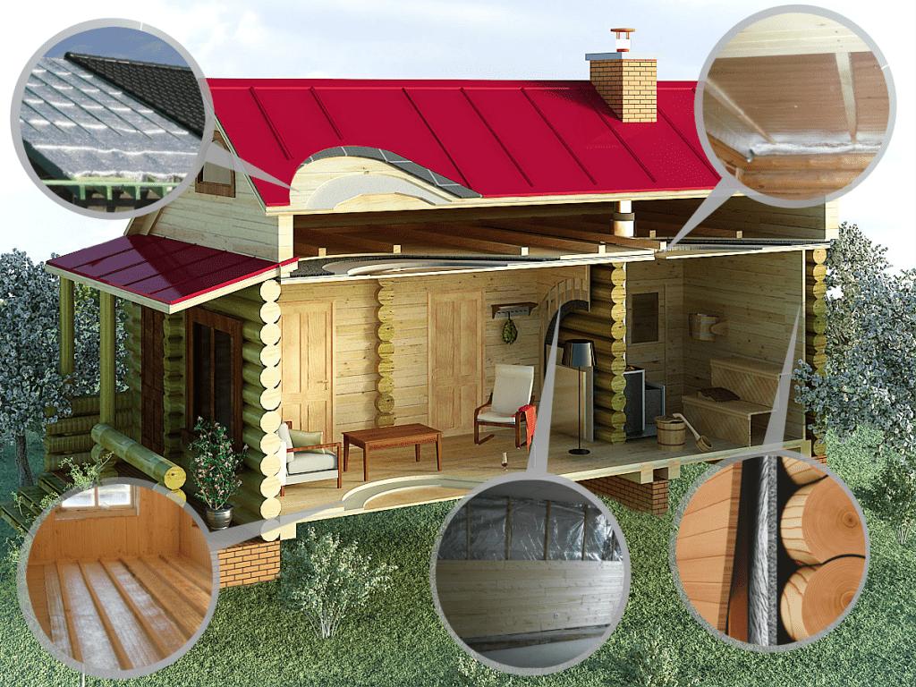 Необходимые материалы для строительства бани