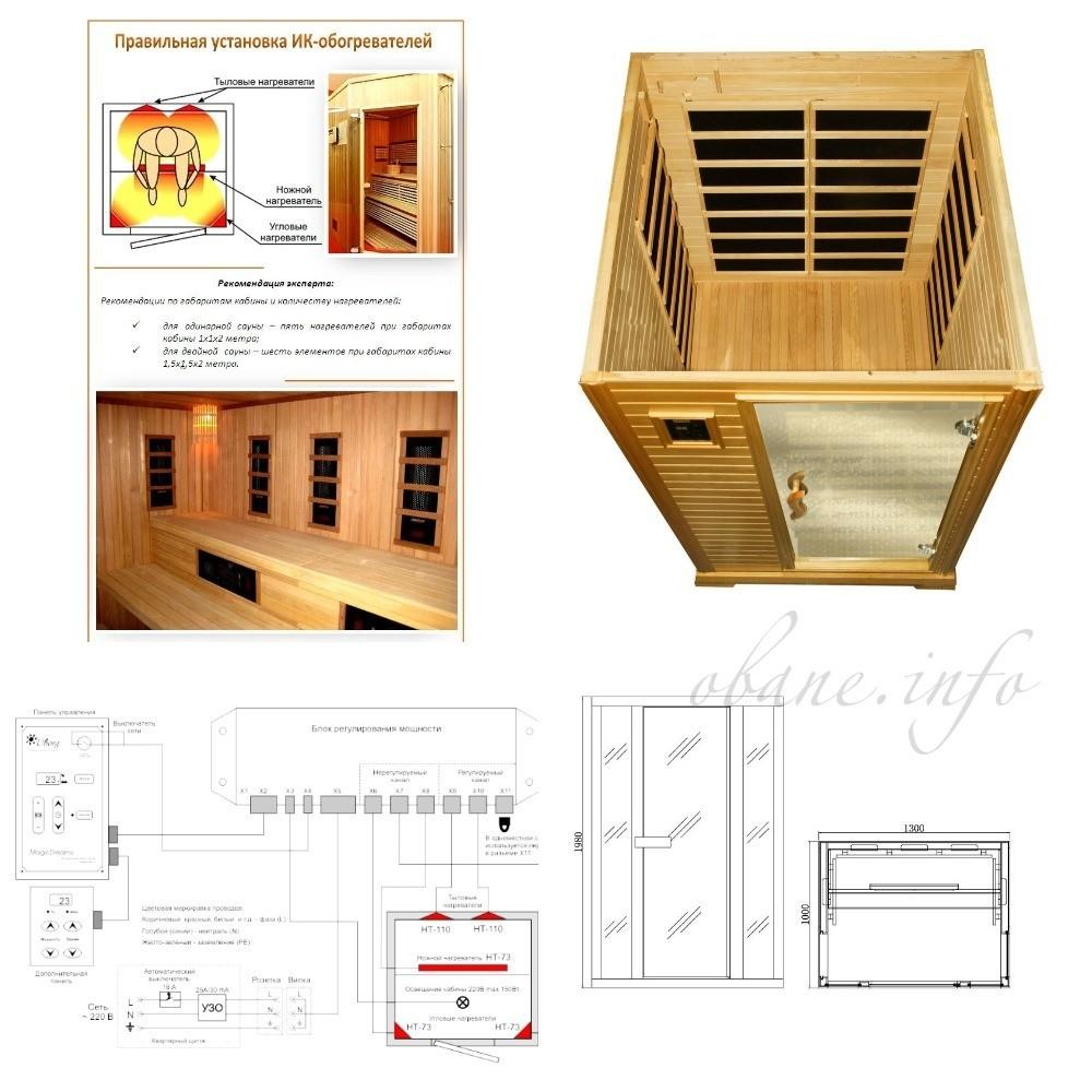 Схема установки нагревателя в сауне