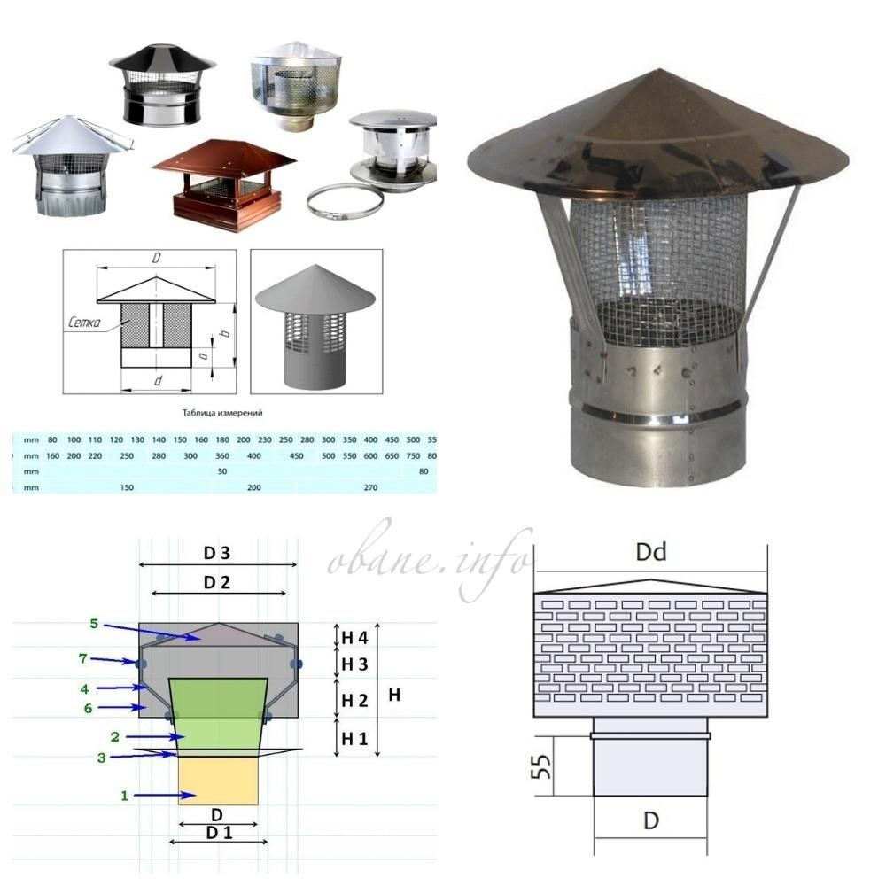 Как самостоятельно изготовить дефлектор