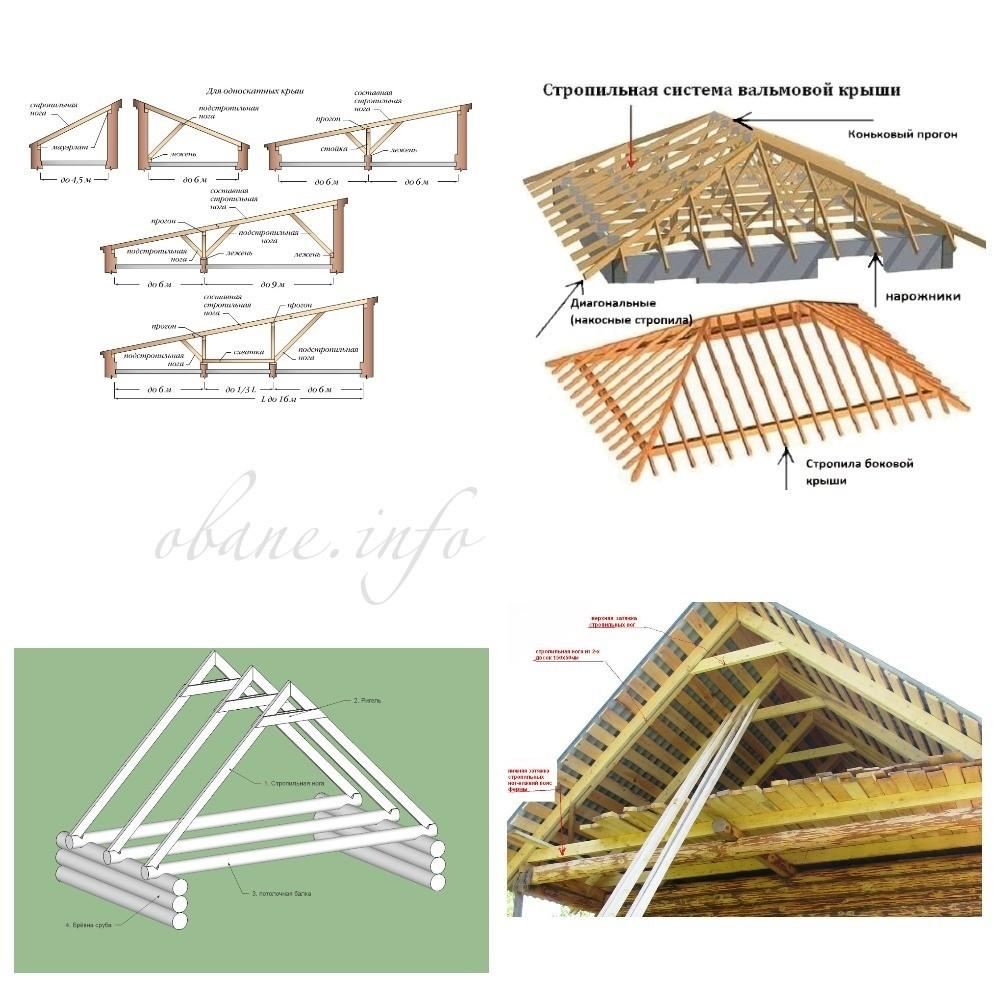 Схема конструкции стропил
