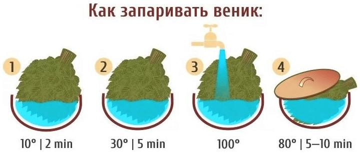 Как запаривать веник